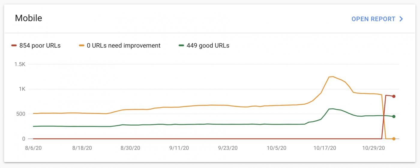 подобрения Уеб Витал