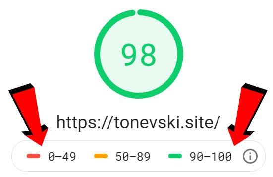 98-tonevski-page-speed-desktop